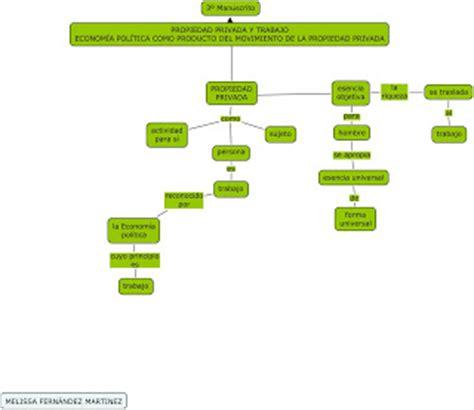 Dialektika Marxis By George Lukacs mart 237 nez mapas conceptuales de el curso de marxismo