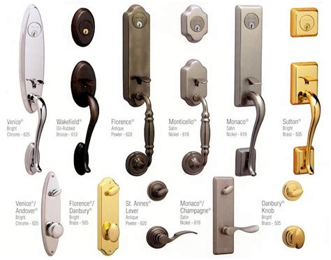 Door Hardware Types by Door Locks Door Knobs Door Hardware Installation