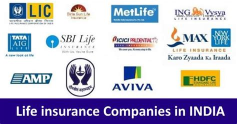 List Of House Insurance Companies 28 Images Largest