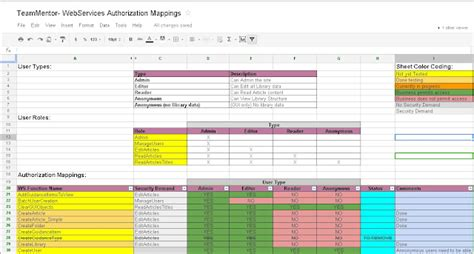 Spreadsheet To Map by Web Service Is There A Spreadsheet Template For Mapping