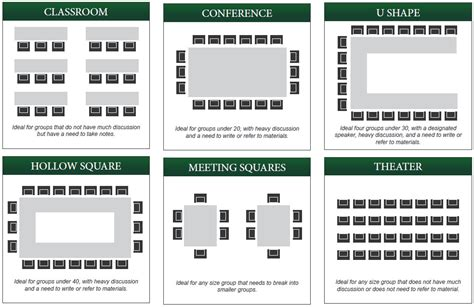 seminar seating layout pan american life center conference center 601 poydras