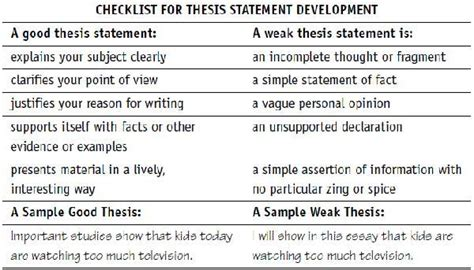 thesis statement for argumentative essay personal experience