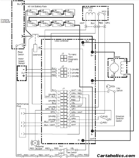 ezgo dcs wiring diagram 36 volt 31 wiring diagram images