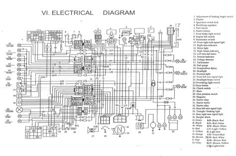 100 4 wheeler wiring diagram in loncin 110