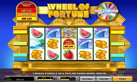 wheel of fortune in the kitchen