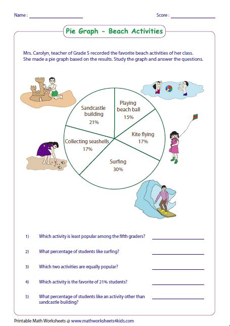 Worksheets Circle Graphs Worksheets Opossumsoft Worksheets And Printables Pie Chart Template Worksheet