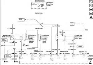 96 Chevy Wiring Diagram Chevrolet Astro I Have A 1996 Chevy Astro Van The Code For