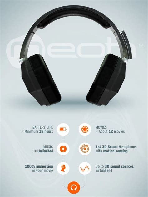 Cennotech Lab Sound Headphone Acoustic Sound 3d sound labs one 3d audio headphones review