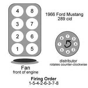 firing order diagram for a 289 motor fixya