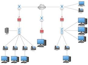 network topology software try it free and make network topology diagrams