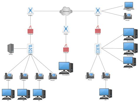 network schematic diagram network topology software try it free and make network
