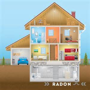 radon mitigation the kingdom builders