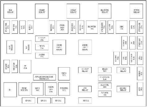 kia carens fuse box free wiring diagrams schematics