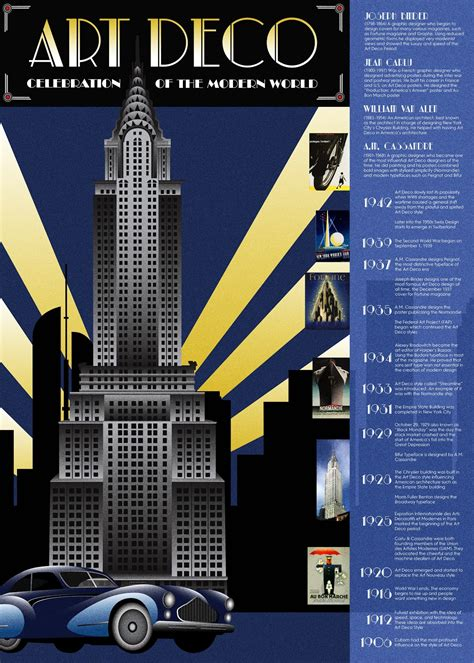 design movement art deco design history f12 marie art deco movement timeline