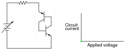 shockley diode current the shockley diode thyristors electronics textbook