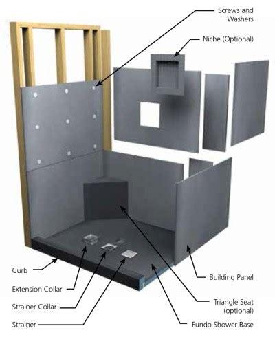 shower kits pittsburgh glass block