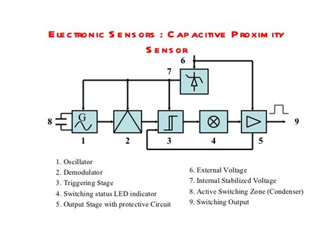 types of capacitive transducers types of capacitive transducers 28 images transducers variable resistive capacitive
