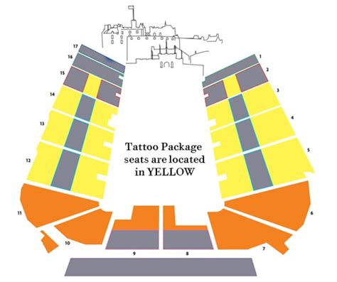 tattoo ticket prices edinburgh tattoo breaks