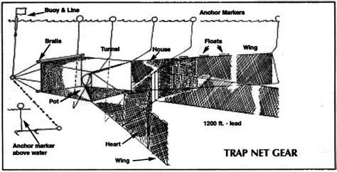 diagram of fishing boat commercial fishing boat diagram