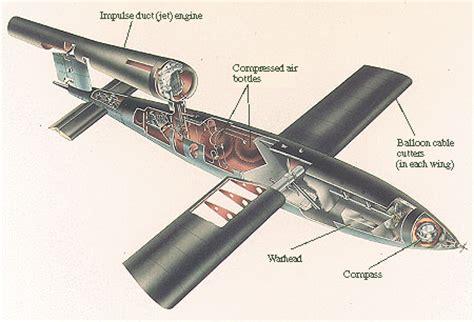 doodlebug bomb sound image gallery v1 rocket
