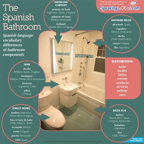 words for the bathroom spanish words for bathroom and bathroom components