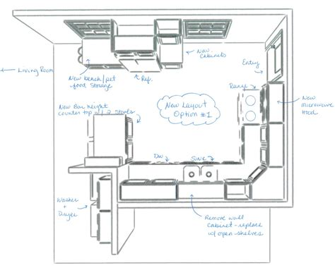 Kitchen Layout Square Designing A New Kitchen Layout Decorating Ideas