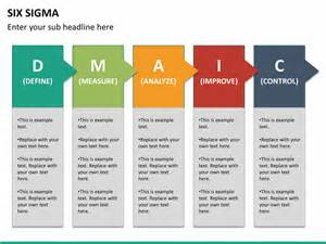 six sigma templates six sigma powerpoint template sketchbubble