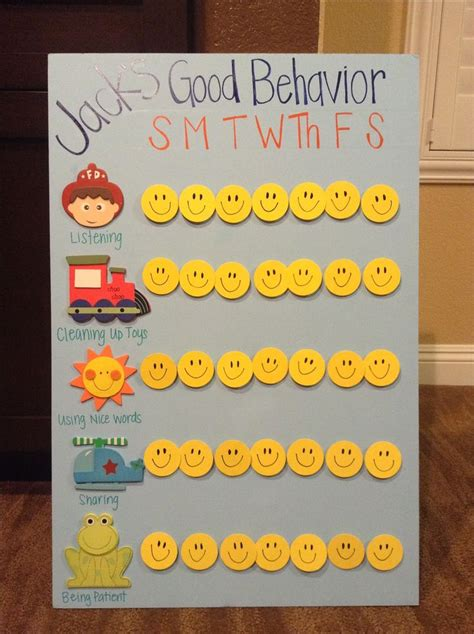 how to your 3 year 1000 ideas about behavior chart toddler on behavior charts consequence