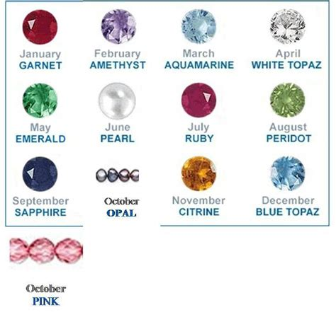 what color is august birthstone search results for august birthstone color calendar 2015