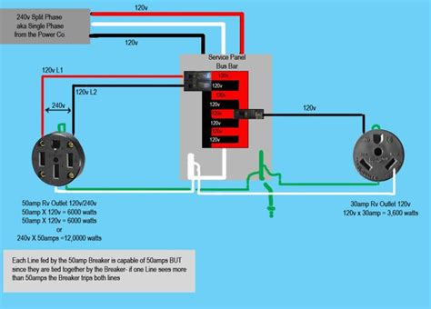 50 rv breaker wiring diagram efcaviation
