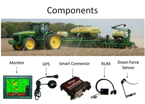 Planter Monitors by Precision Ag Solutions