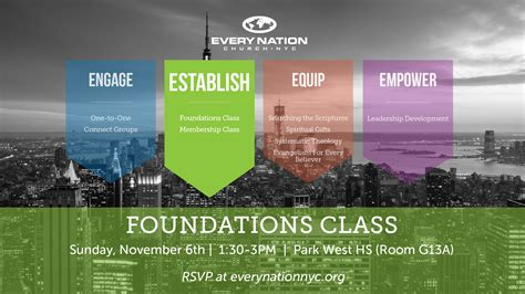 by admin october 28 2016 754 am foundations class every nation church new york