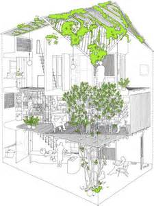 Best 25 Architectural Drawings Ideas On Pinterest David Timmons Architectural Design Studio