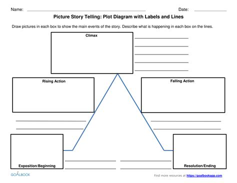 Template Plot Diagram Template Plot Timeline Template