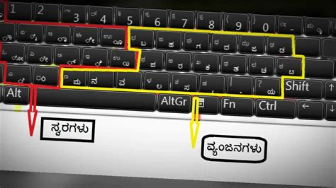 keyboard layout of nudi enabling kannada keyboard on windows 7 youtube