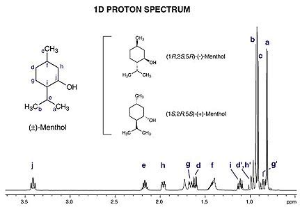 Reading Proton Nmr by Proton Nuclear Magnetic Resonance