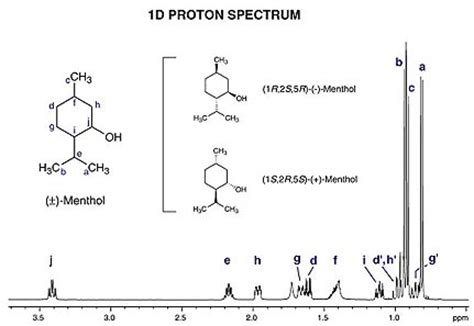 h nmr spectrum proton nuclear magnetic resonance wikipedia