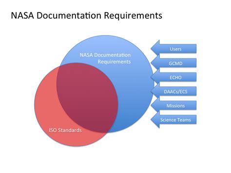 addressing nasa metadata requirements with iso standards nasa iso for eosdis earthdata wiki