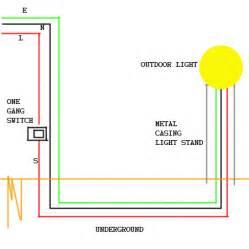 wiring outdoor lights warisan lighting