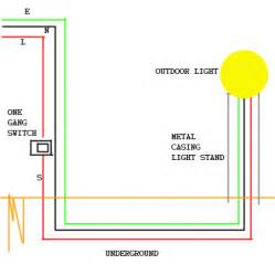 Outdoor lighting wiring diagram jpg