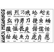 Chinese Words Tattoo Designs