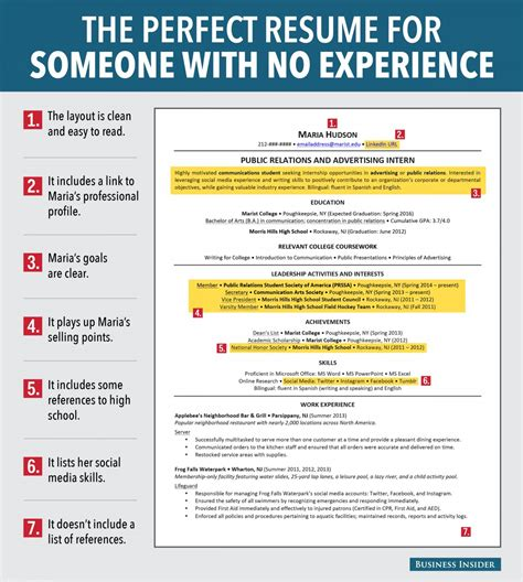 Resume For Someone With No Work Experience by Resume For Seeker With No Experience Business Insider