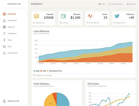 bootstrap themes free paper 20 best free bootstrap admin templates 2018 athemes