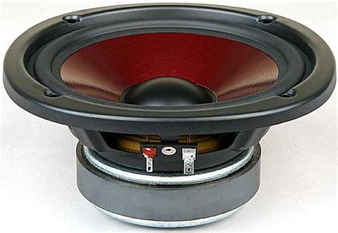 Speaker Audax proraum vertriebs gmbh shop woofer audax ht170st2