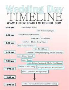 wedding blog planning resources the overwhelmed bride
