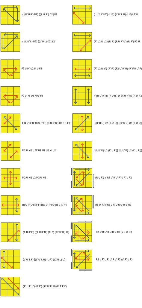 3x3 rubik s cube tutorial short algorithms layer plls subtwentycubing