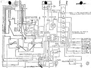 electric razor scooter wiring diagram razor e200 scooter wiring ezgo rxv golf cart wiring on electric razor scooter wiring diagram