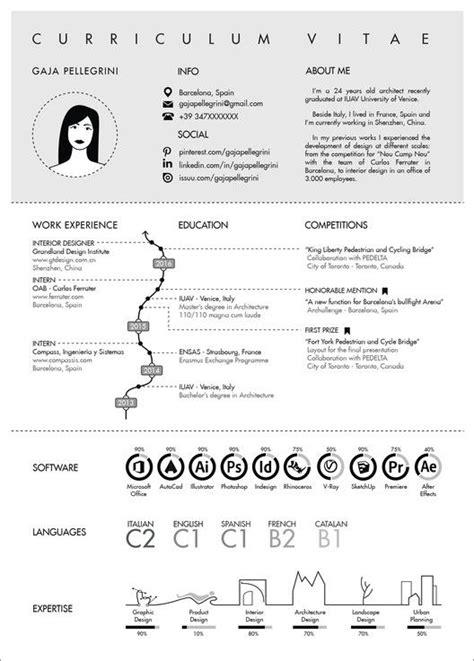 Curriculum Vitae Sle Architect 25 Melhores Ideias Sobre Portf 243 Lio De Arquitetura No Layout De Portf 243 Lio De