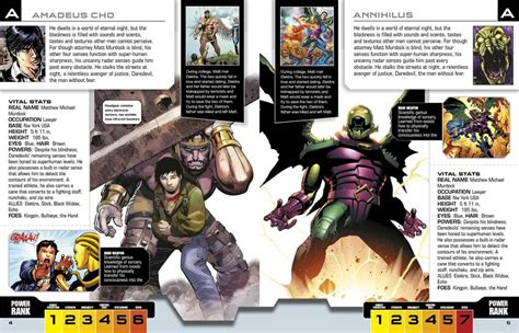 Marvel The Ultimate Character Guide Updated Expanded marvel encyclopedia book review impulse gamer