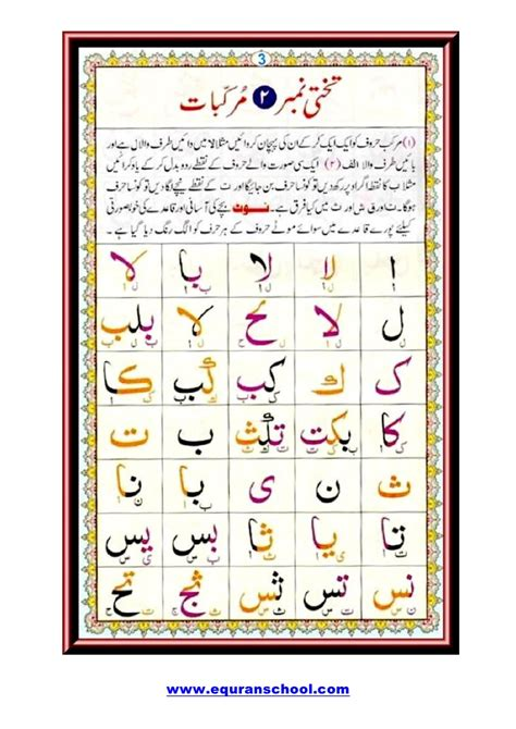 Terbaru Qur An Learning Qur An For Children noorani qaida learn read noorani qaida free qura